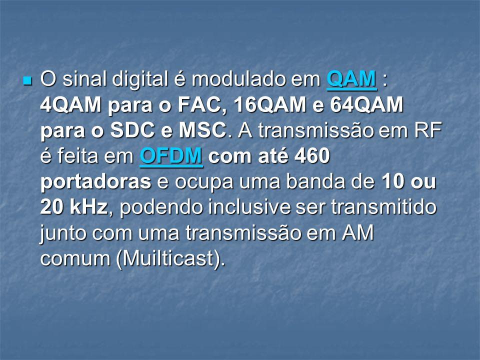 O sinal digital é modulado em QAM : 4QAM para o FAC, 16QAM e 64QAM para o SDC e MSC.
