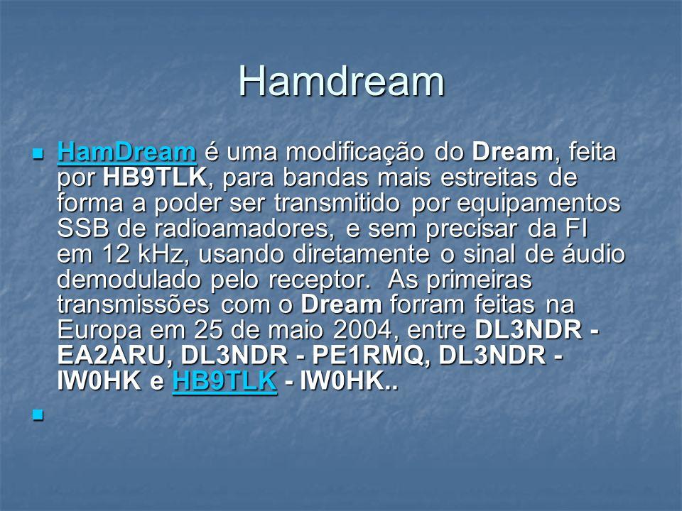 Hamdream
