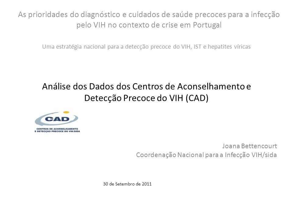 As prioridades do diagnóstico e cuidados de saúde precoces para a infecção pelo VIH no contexto de crise em Portugal