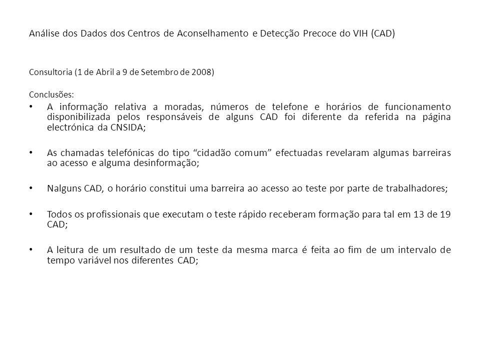Análise dos Dados dos Centros de Aconselhamento e Detecção Precoce do VIH (CAD)