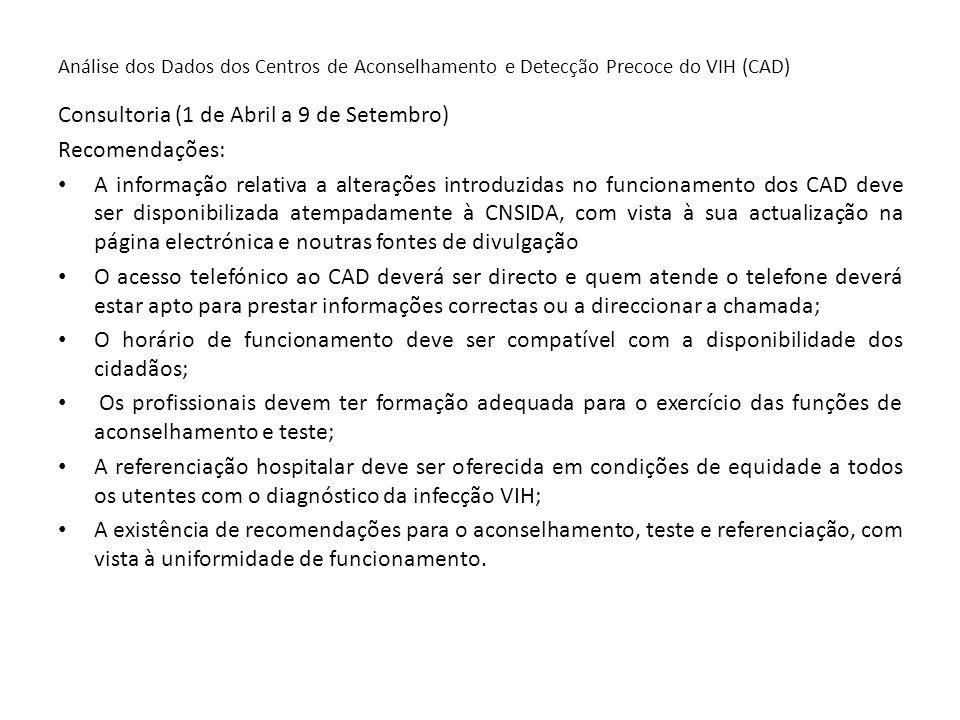 Consultoria (1 de Abril a 9 de Setembro) Recomendações: