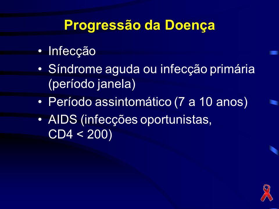 Progressão da Doença Infecção