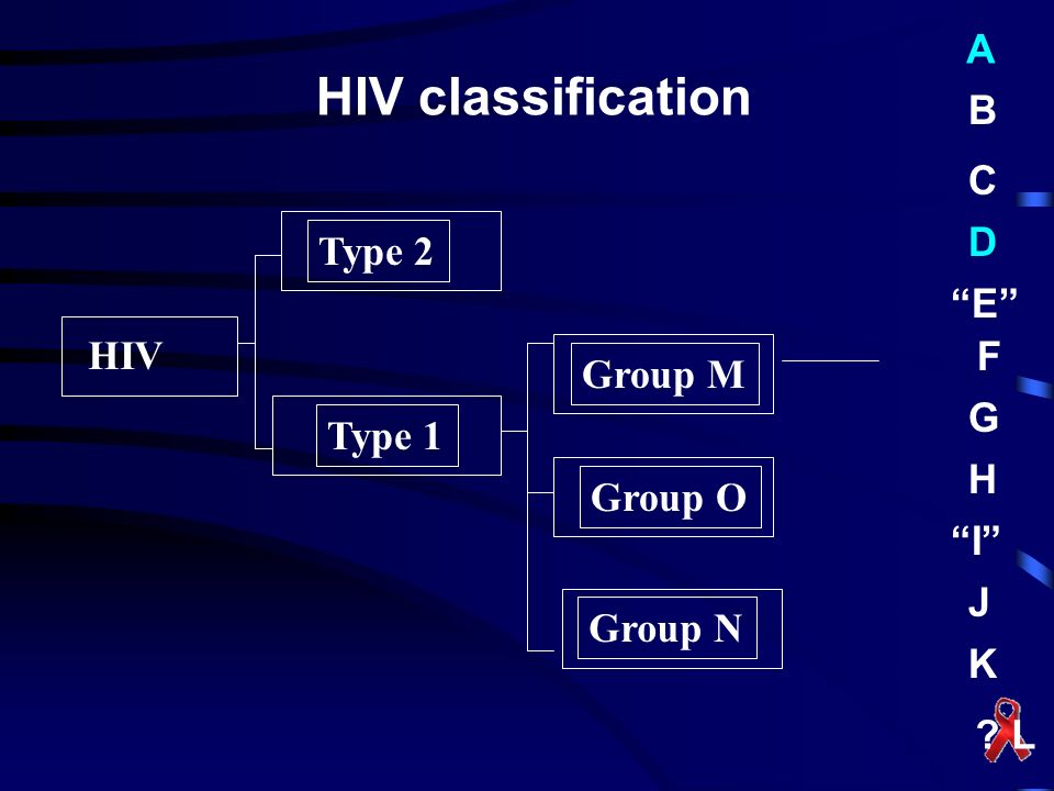 HIV classification A B C D Type 2 E HIV F Group M G Type 1 H Group O