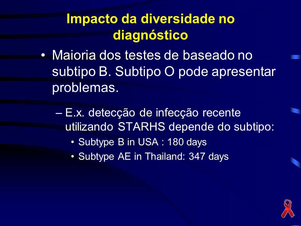 Impacto da diversidade no diagnóstico