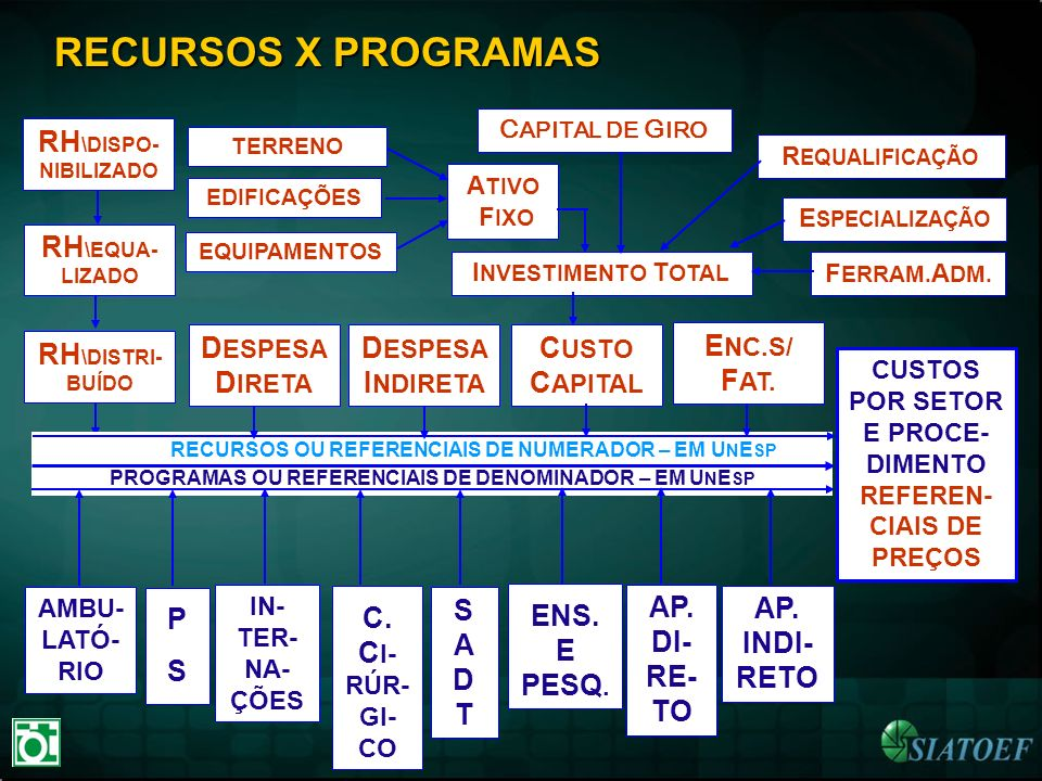 RECURSOS X PROGRAMAS RH\DISPO-NIBILIZADO RH\EQUA-LIZADO DESPESA DIRETA