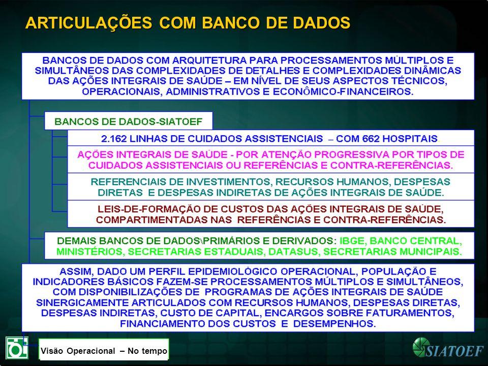 ARTICULAÇÕES COM BANCO DE DADOS
