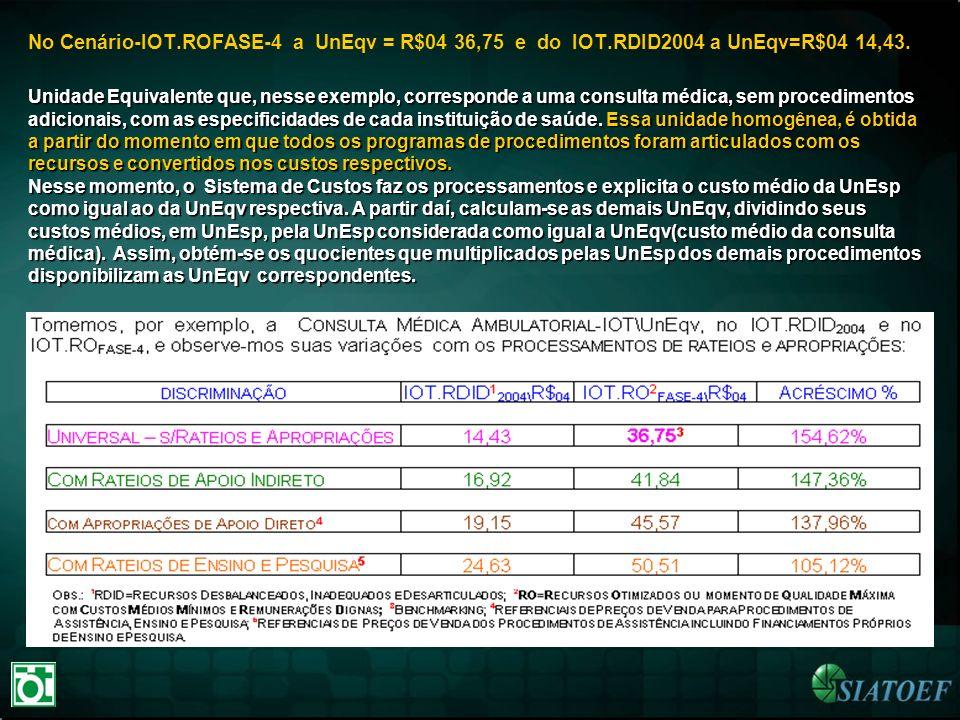 No Cenário-IOT. ROFASE-4 a UnEqv = R$04 36,75 e do IOT