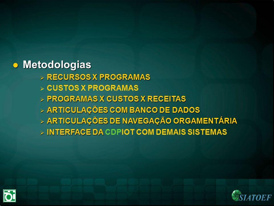 Metodologias RECURSOS X PROGRAMAS CUSTOS X PROGRAMAS