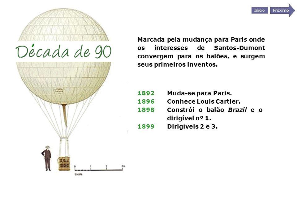 Marcada pela mudança para Paris onde os interesses de Santos-Dumont convergem para os balões, e surgem seus primeiros inventos.