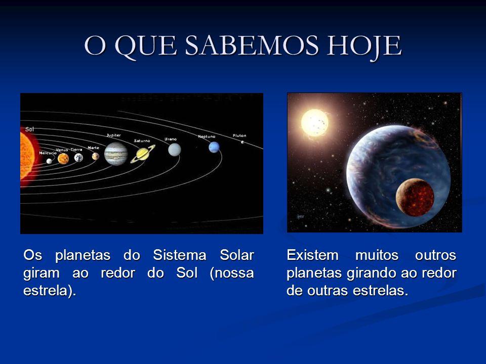 O QUE SABEMOS HOJE Os planetas do Sistema Solar giram ao redor do Sol (nossa estrela).
