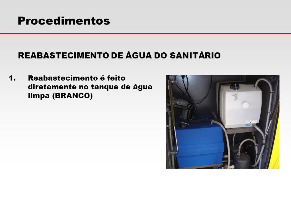 Procedimentos REABASTECIMENTO DE ÁGUA DO SANITÁRIO