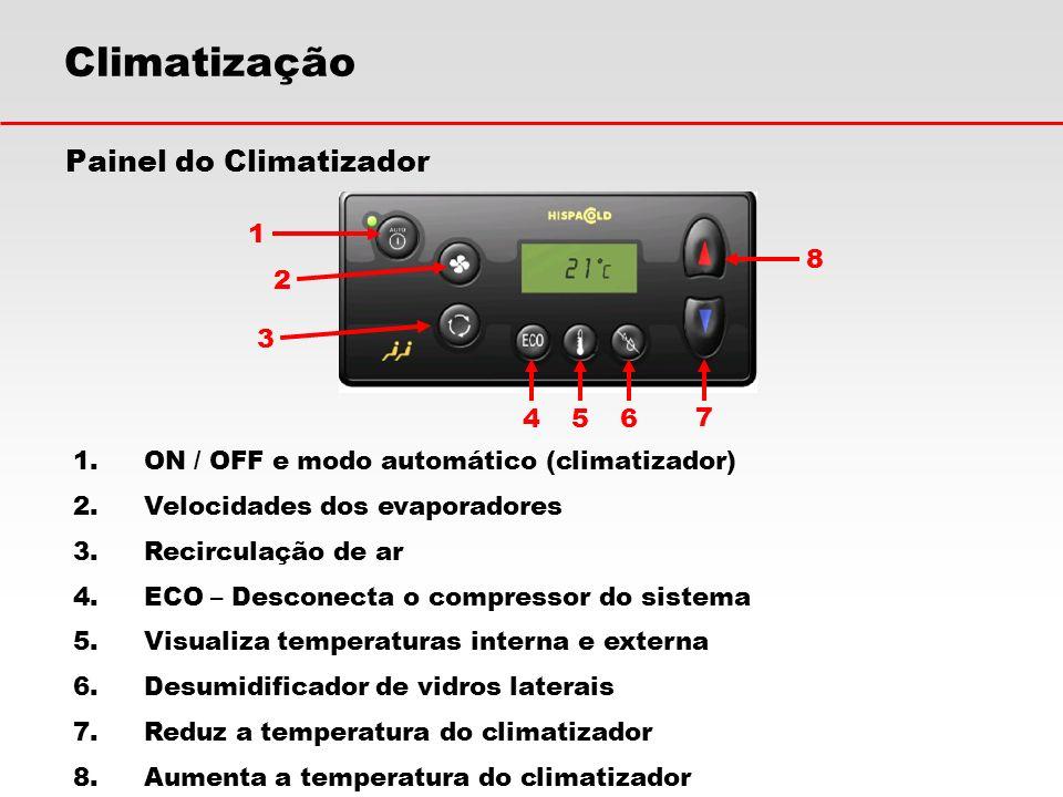 Climatização Painel do Climatizador 1 8 2 3 4 5 6 7