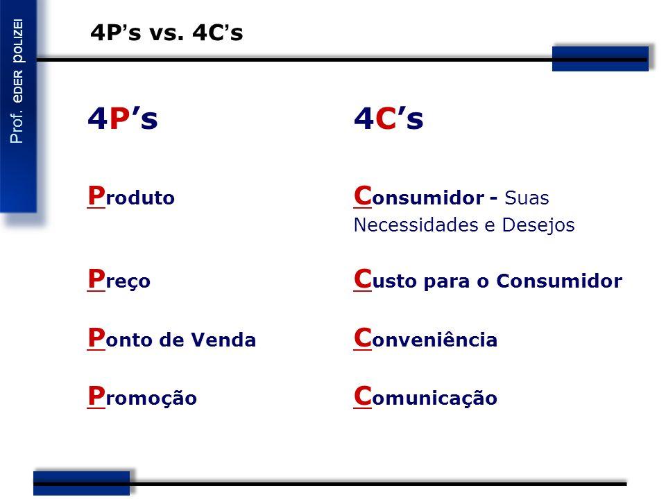 4P's 4C's Produto Consumidor - Suas Preço Custo para o Consumidor