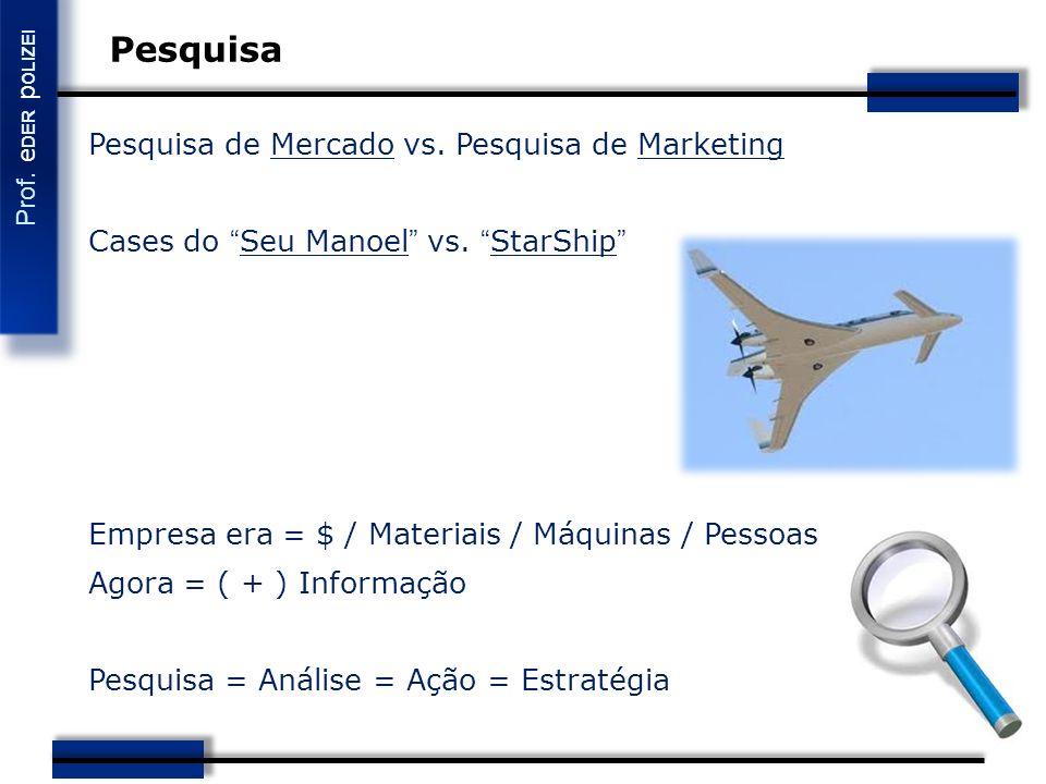 Pesquisa Pesquisa de Mercado vs. Pesquisa de Marketing