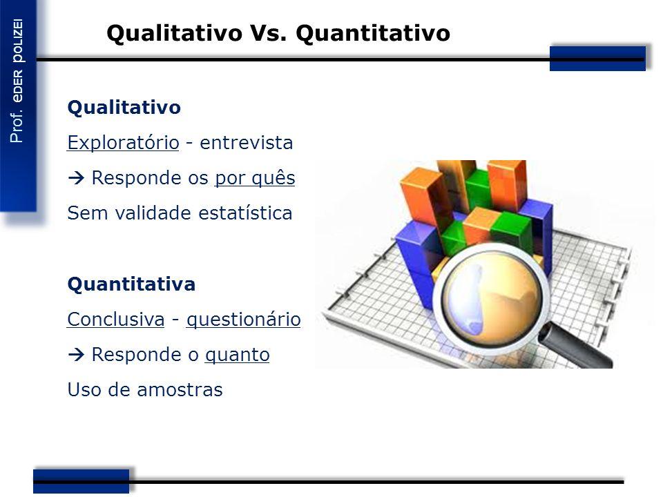 Qualitativo Vs. Quantitativo
