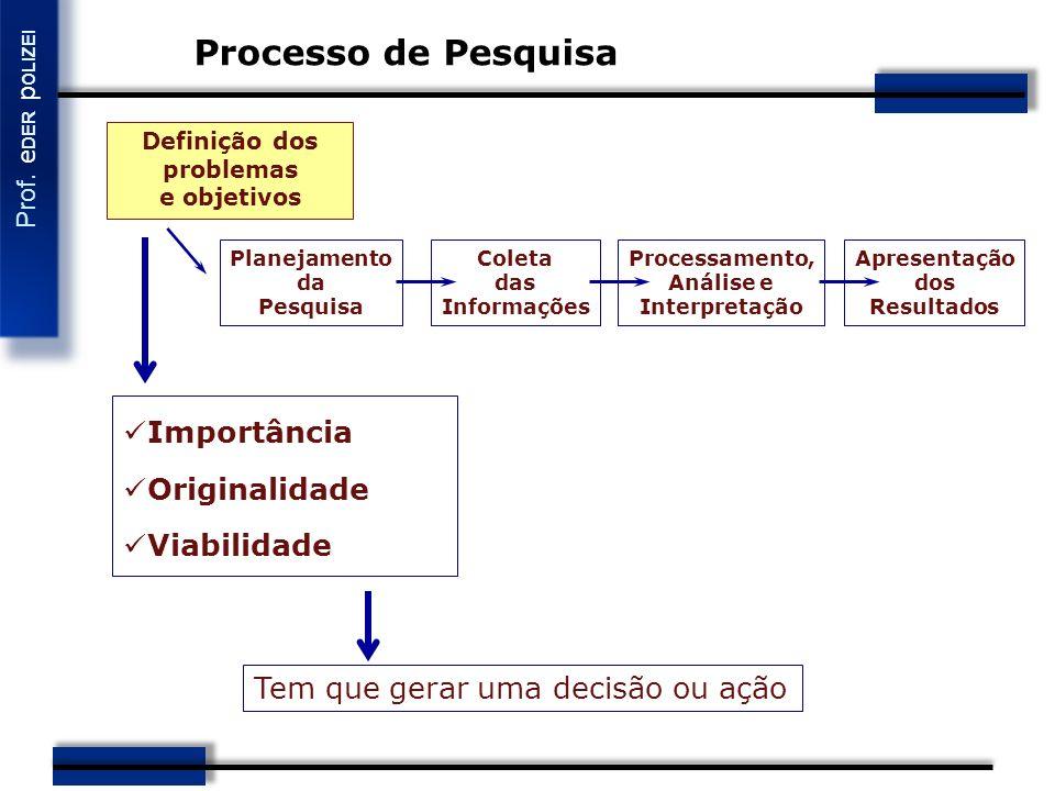 Processo de Pesquisa Importância Originalidade Viabilidade