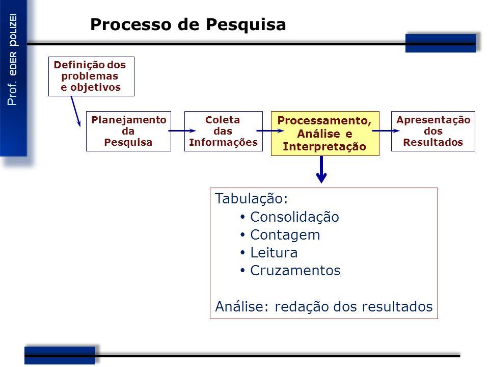 Processo de Pesquisa Tabulação:  Consolidação  Contagem  Leitura