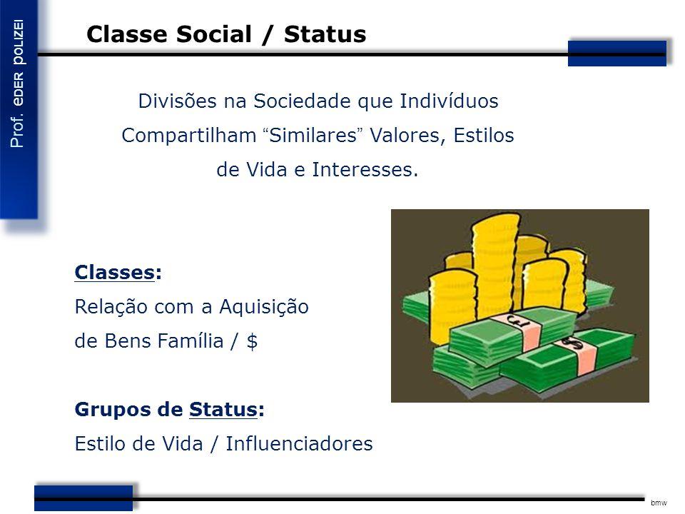 Classe Social / Status Divisões na Sociedade que Indivíduos