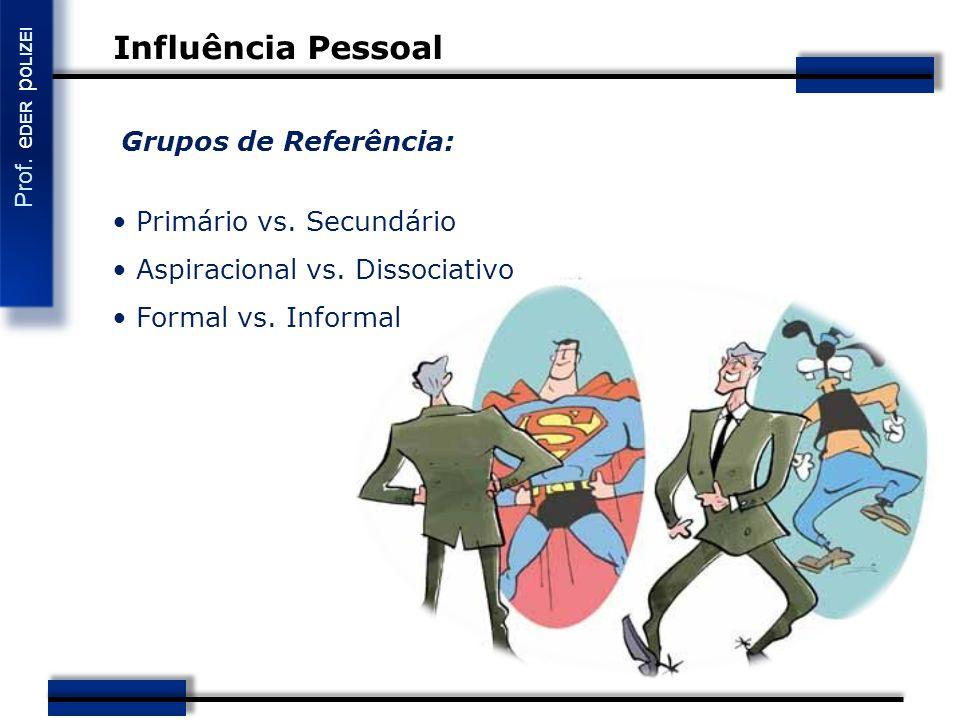 Influência Pessoal Grupos de Referência: Primário vs. Secundário