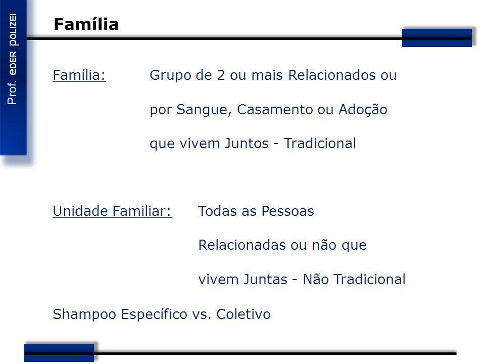 Família Família: Grupo de 2 ou mais Relacionados ou