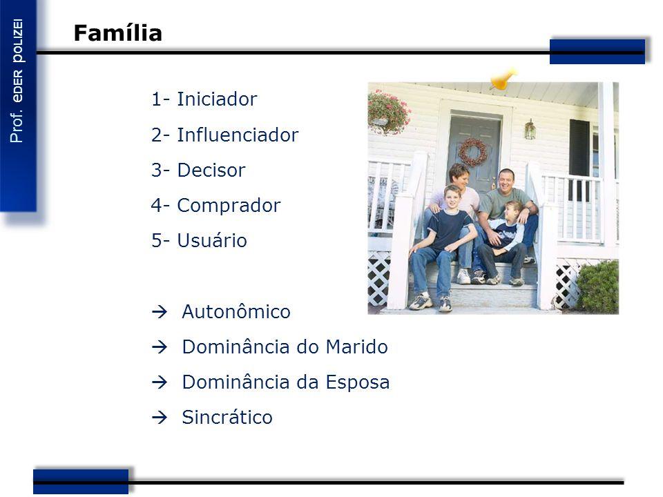 Família 1- Iniciador 2- Influenciador 3- Decisor 4- Comprador