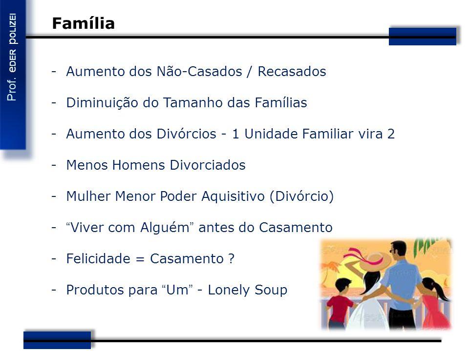 Família - Aumento dos Não-Casados / Recasados