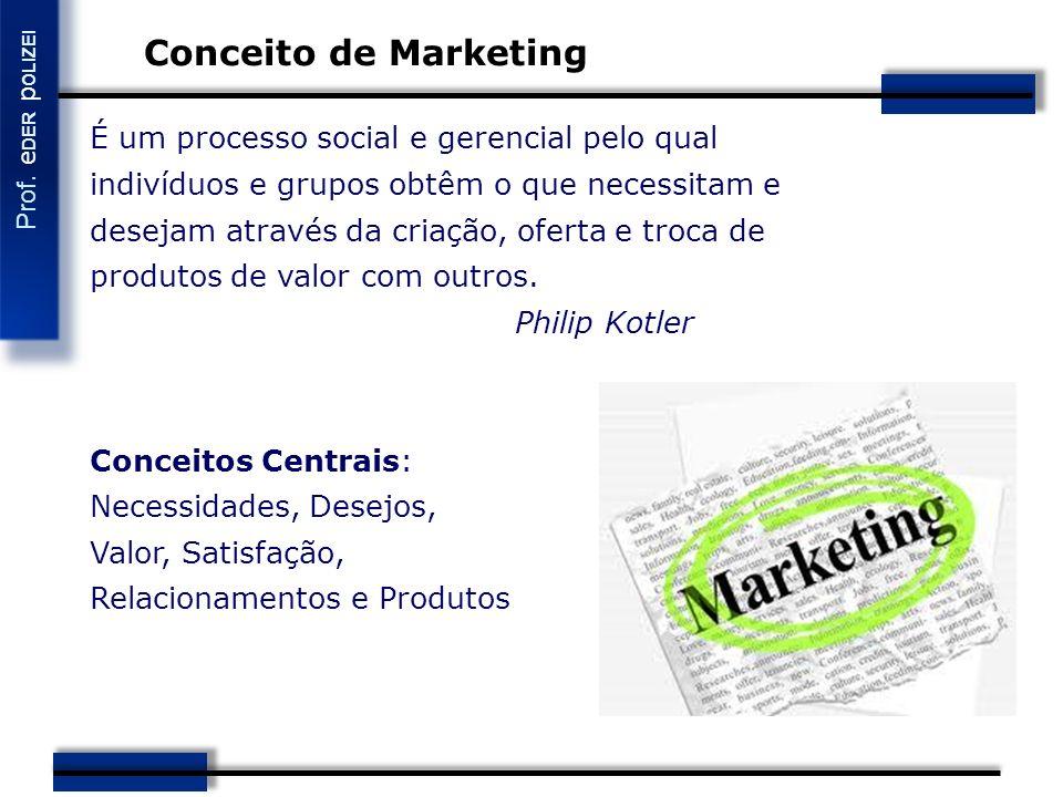 Conceito de Marketing É um processo social e gerencial pelo qual