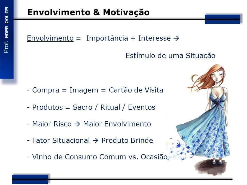 Envolvimento & Motivação