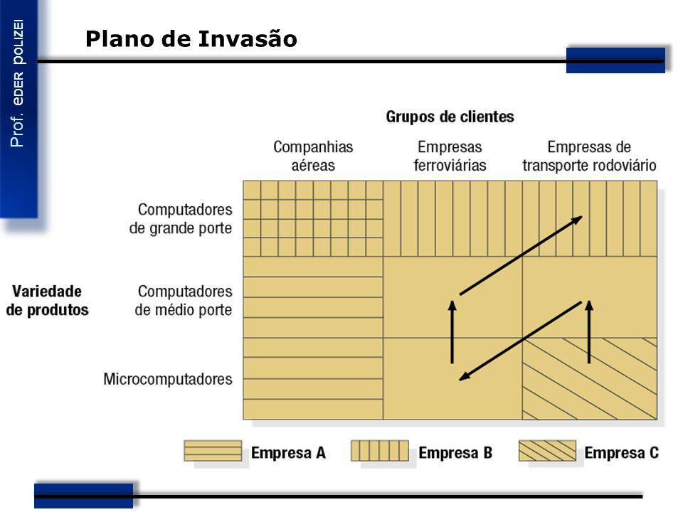 Plano de Invasão 79