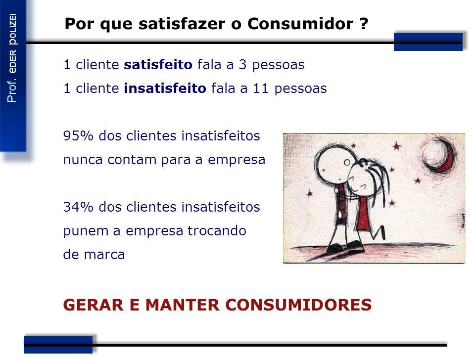 Por que satisfazer o Consumidor