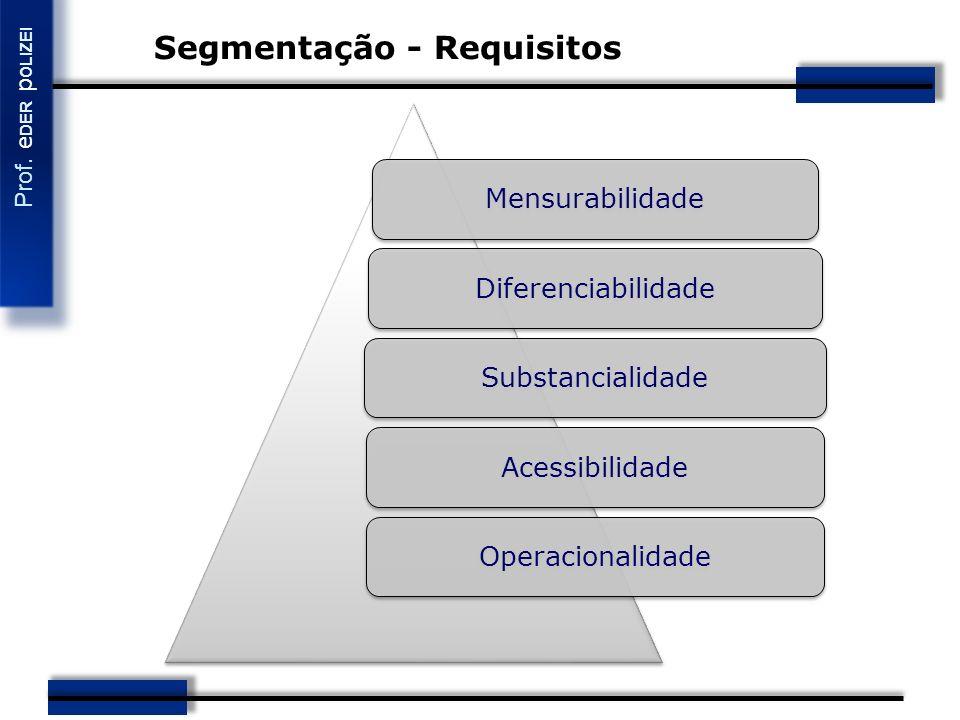 Segmentação - Requisitos