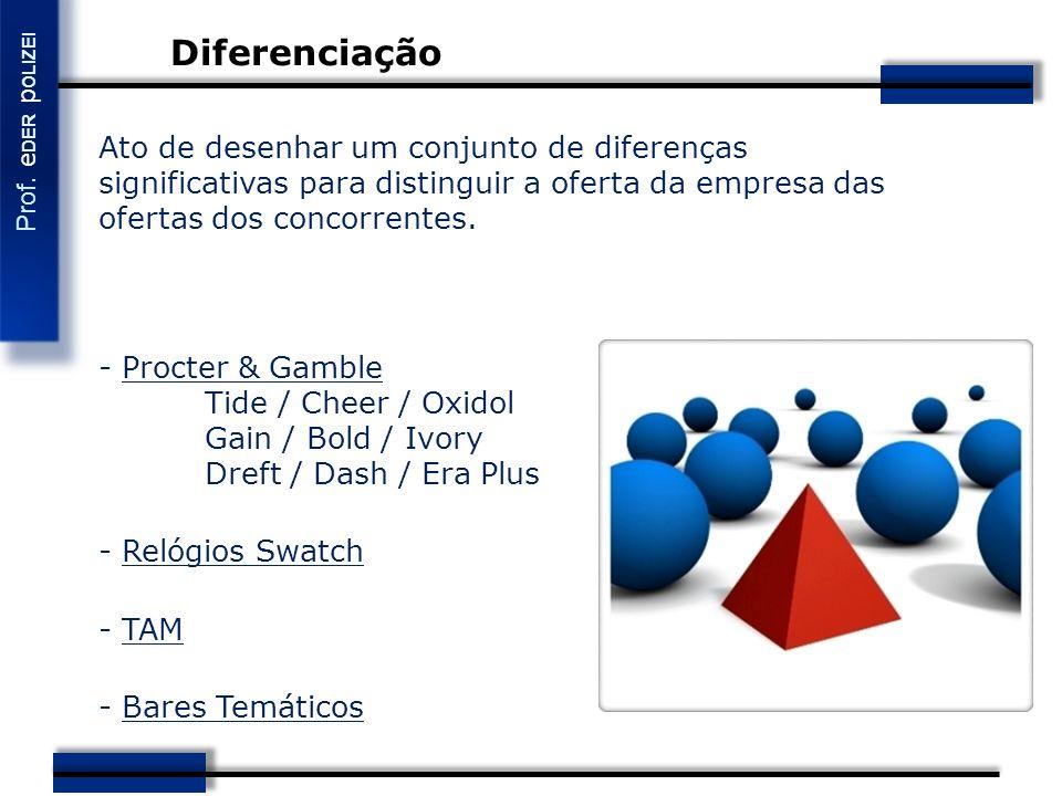 Diferenciação Ato de desenhar um conjunto de diferenças significativas para distinguir a oferta da empresa das ofertas dos concorrentes.