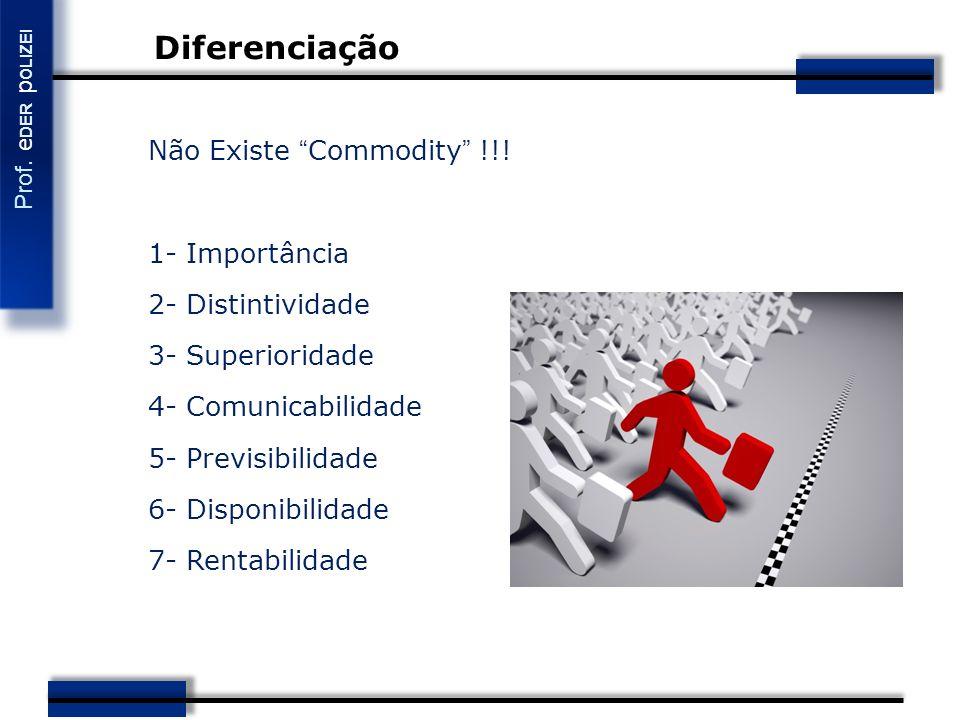 Diferenciação Não Existe Commodity !!! 1- Importância