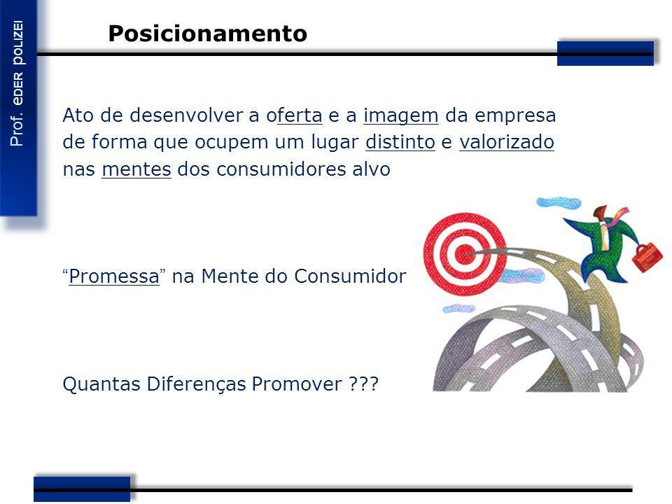 Posicionamento Ato de desenvolver a oferta e a imagem da empresa de forma que ocupem um lugar distinto e valorizado nas mentes dos consumidores alvo.