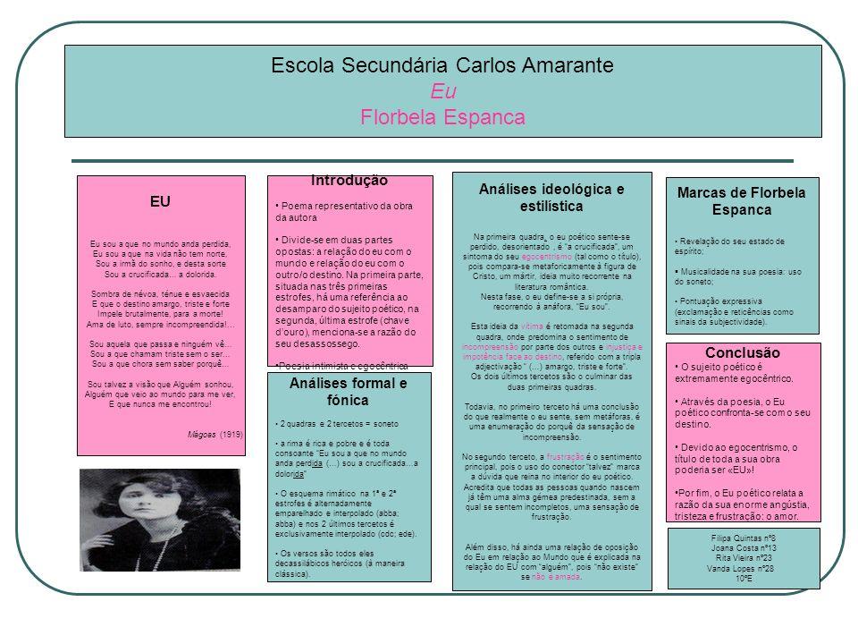 Análises ideológica e estilística Marcas de Florbela Espanca