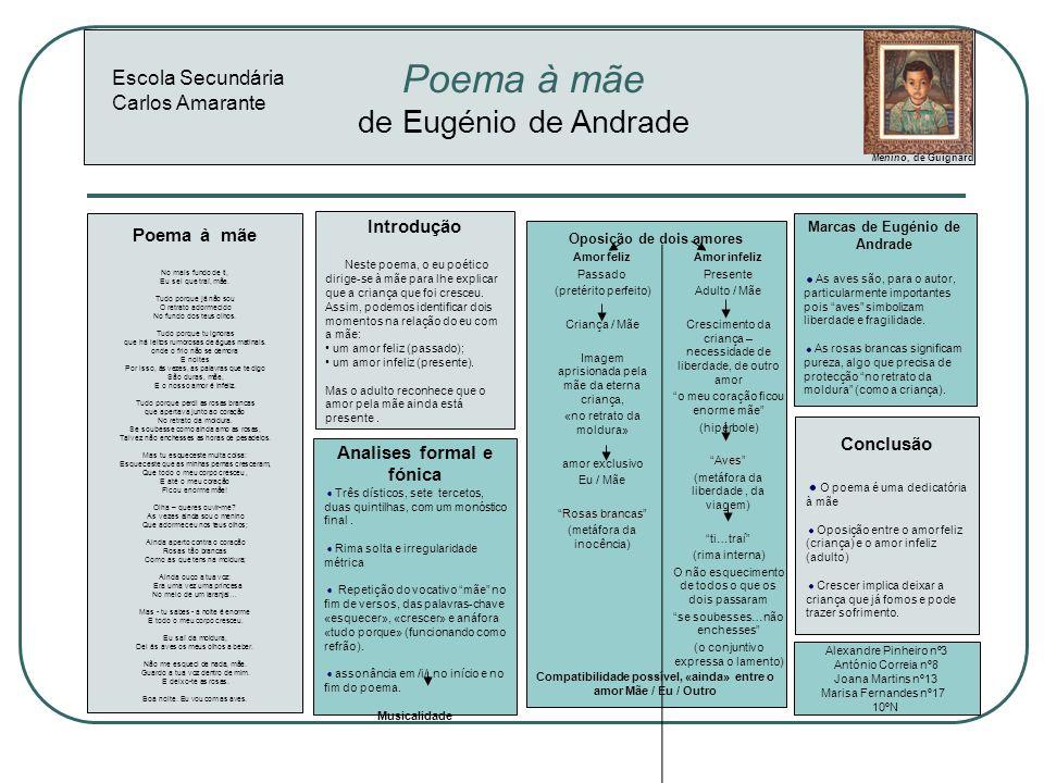 Poema à mãe de Eugénio de Andrade Escola Secundária Carlos Amarante