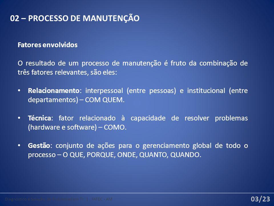 02 – PROCESSO DE MANUTENÇÃO
