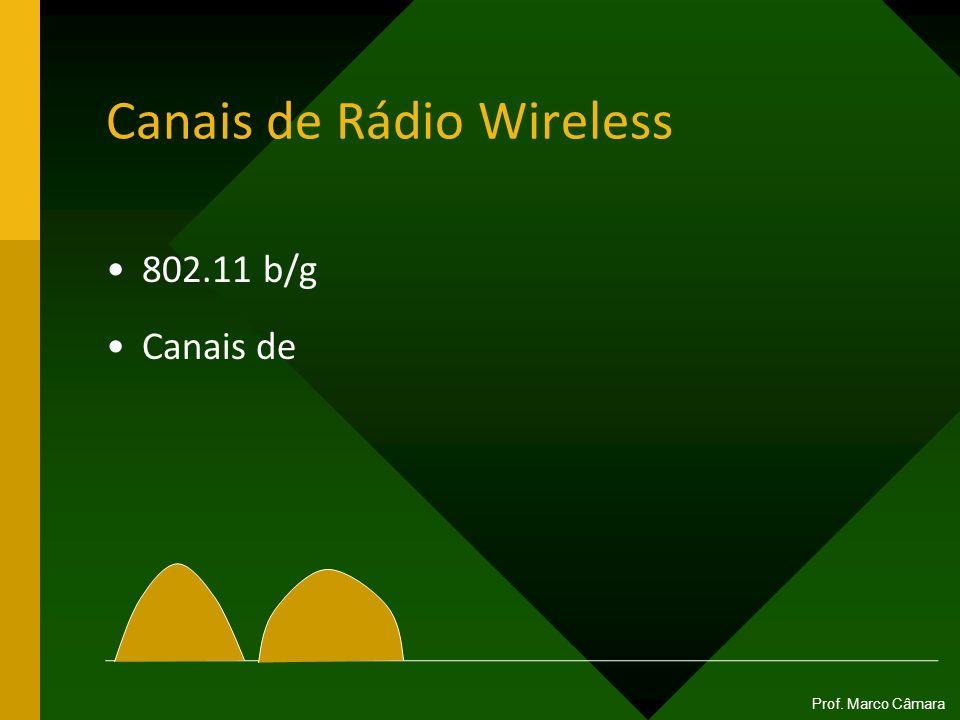 Canais de Rádio Wireless