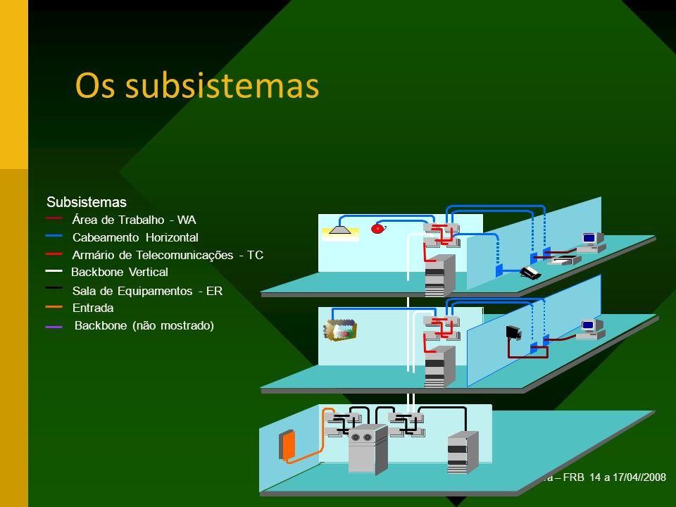 Os subsistemas Subsistemas Área de Trabalho - WA Cabeamento Horizontal