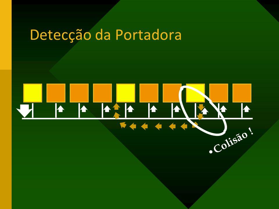 Detecção da Portadora Colisão !