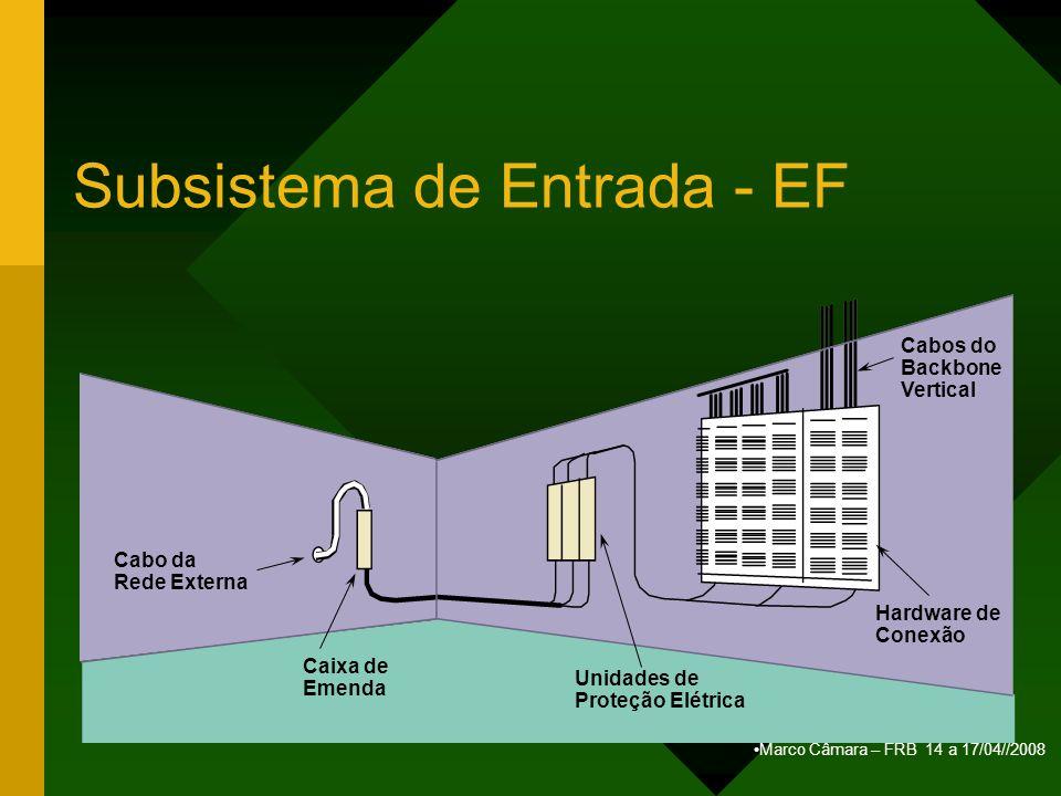 Subsistema de Entrada - EF
