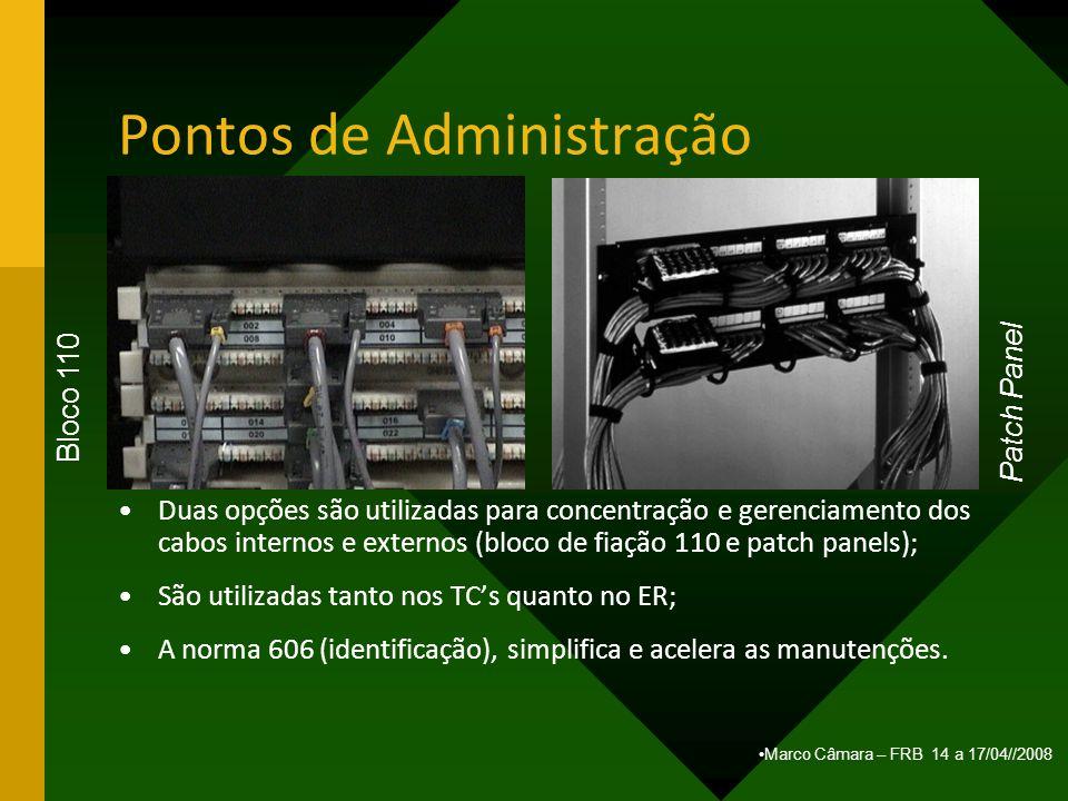 Pontos de Administração