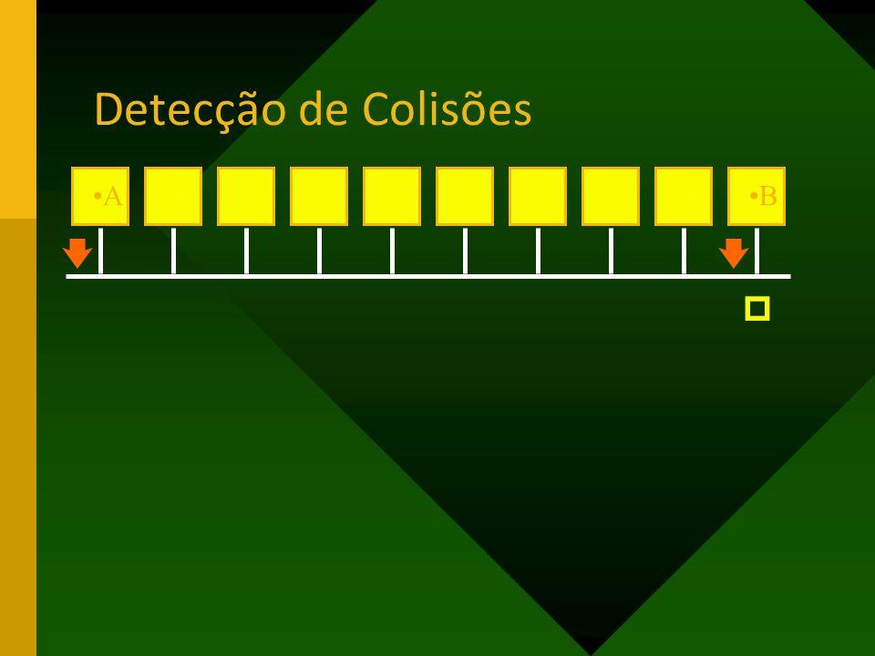 Detecção de Colisões A B 