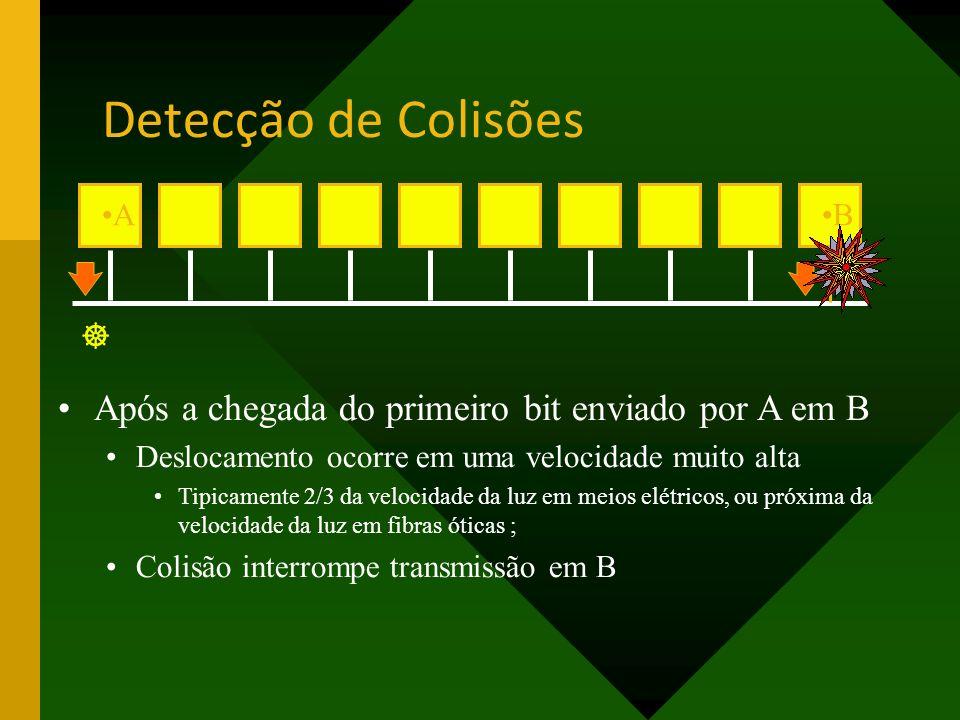 Detecção de Colisões A. B.  Após a chegada do primeiro bit enviado por A em B. Deslocamento ocorre em uma velocidade muito alta.