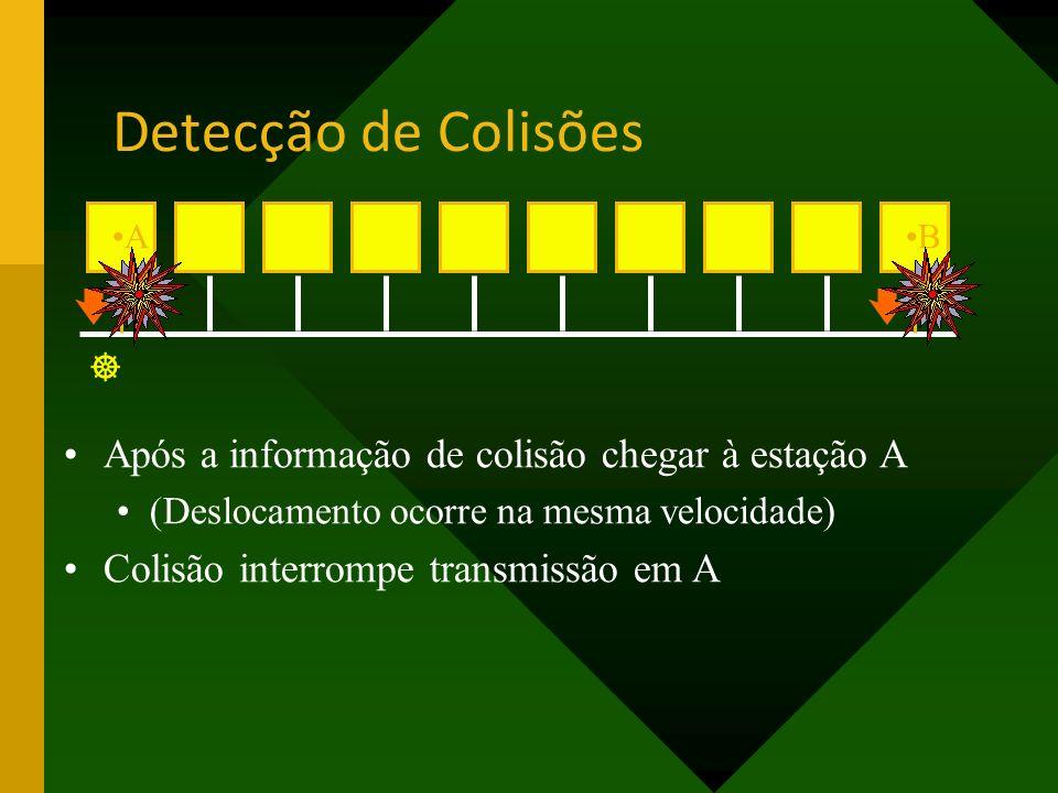 Detecção de Colisões  Após a informação de colisão chegar à estação A