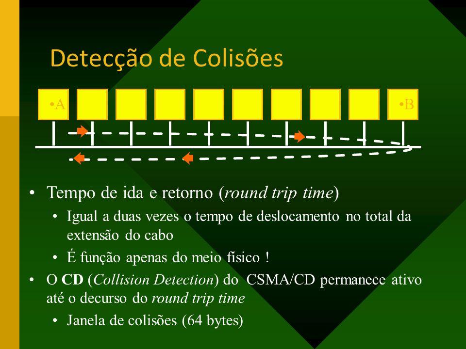 Detecção de Colisões Tempo de ida e retorno (round trip time) A B