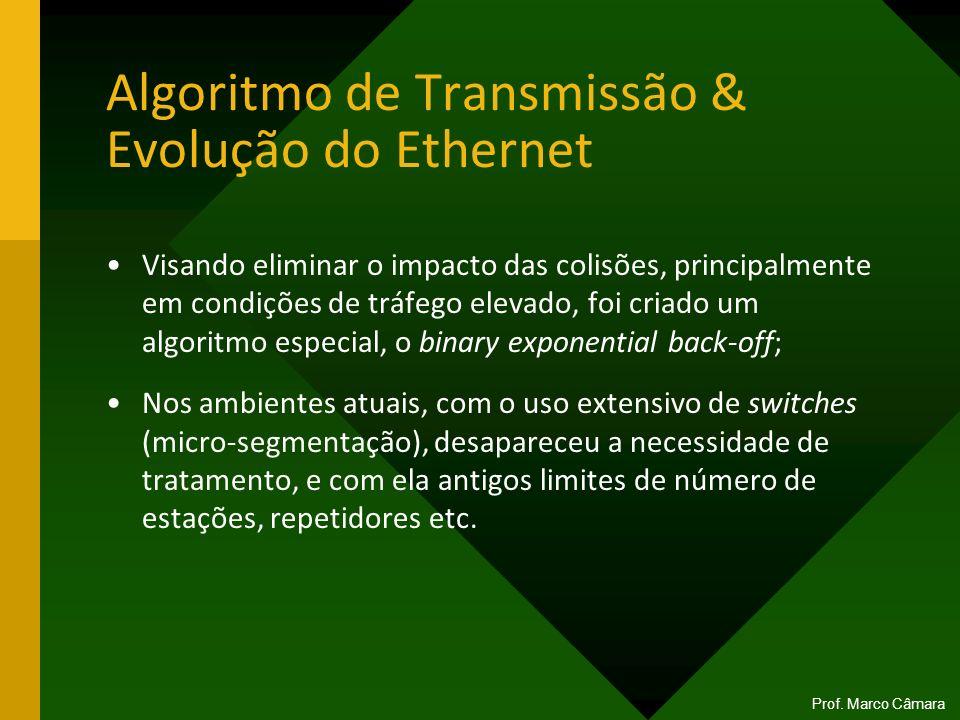 Algoritmo de Transmissão & Evolução do Ethernet