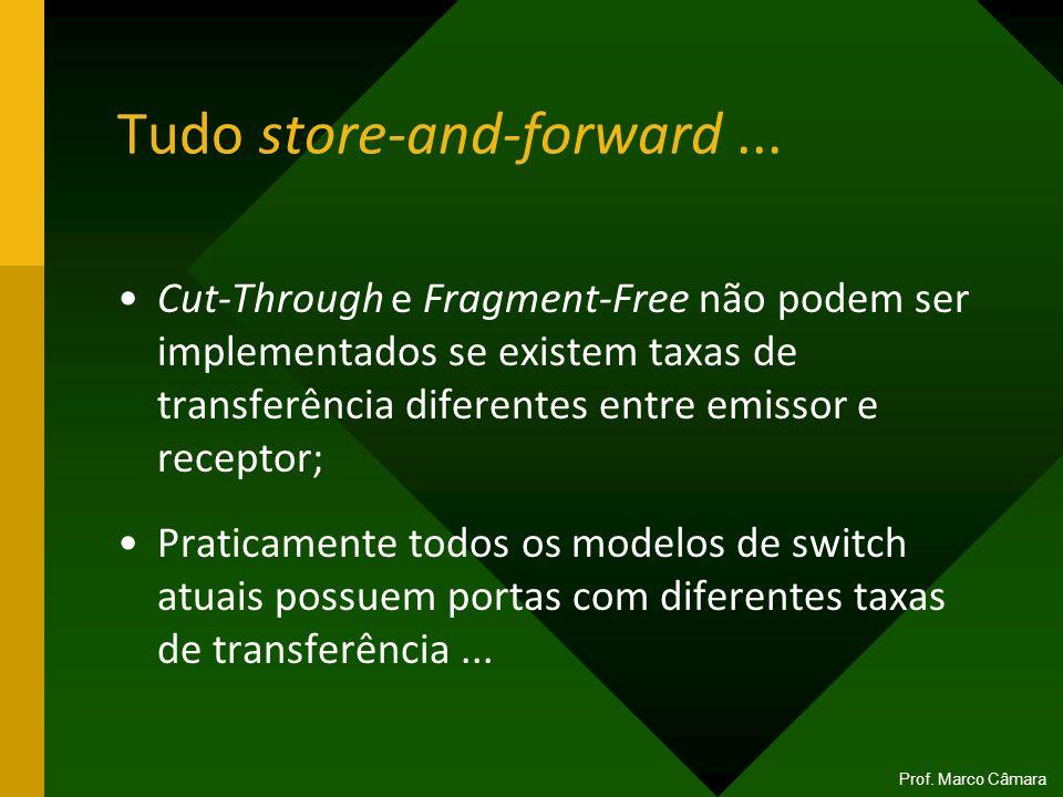Tudo store-and-forward ...