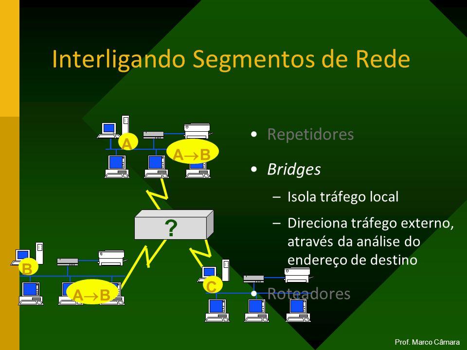Interligando Segmentos de Rede