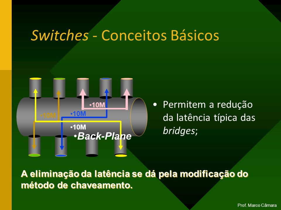 Switches - Conceitos Básicos